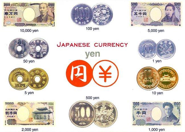 yen - Япония - о стране