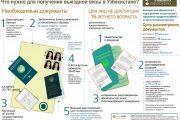 vyiezdnaya viza v Uzbekistane 180x120 - Пакет документов для выездной визы